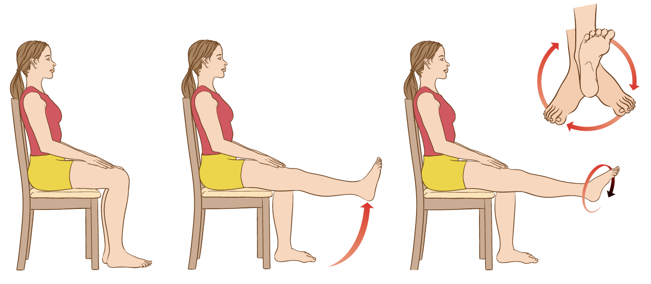Ankle exercises for people with leg ulcers during the coronavirus